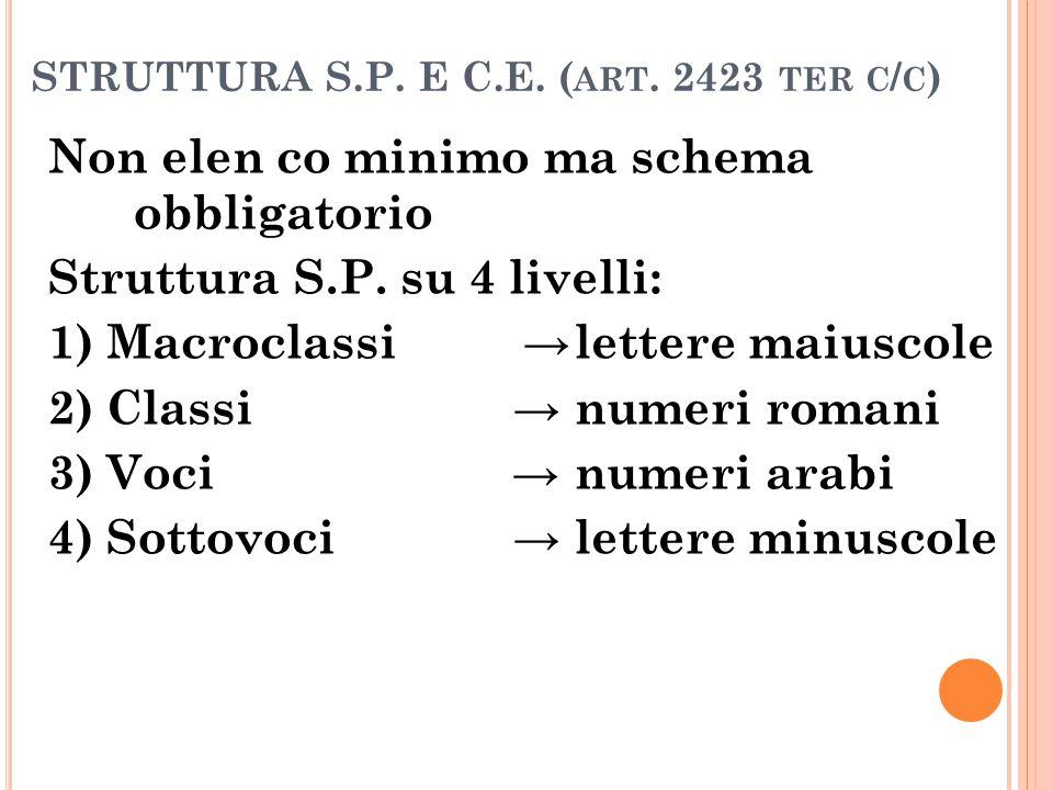 STRUTTURA S.P. E C.E. (art. 2423 ter c/c)