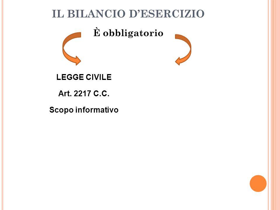 IL BILANCIO D'ESERCIZIO
