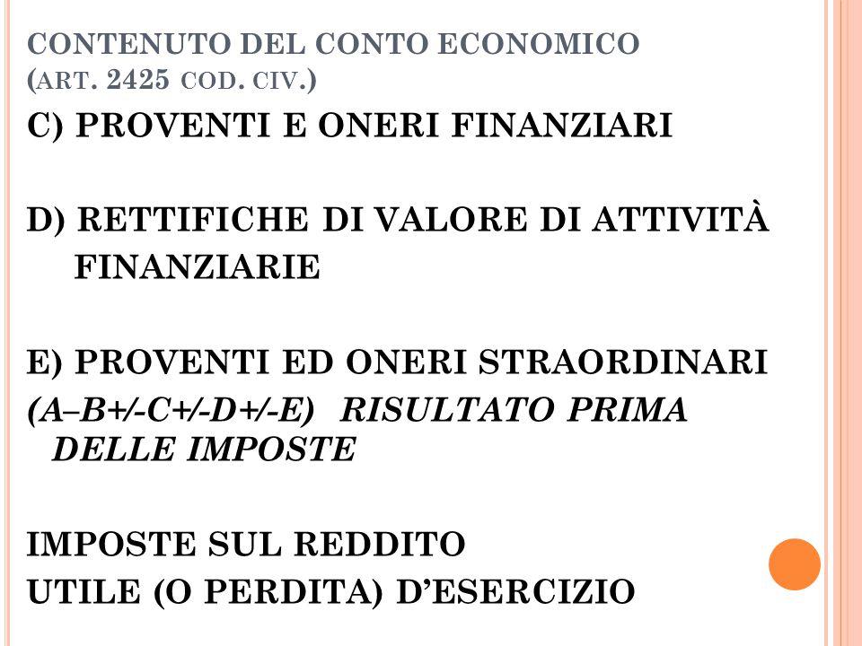 CONTENUTO DEL CONTO ECONOMICO (art. 2425 cod. civ.)