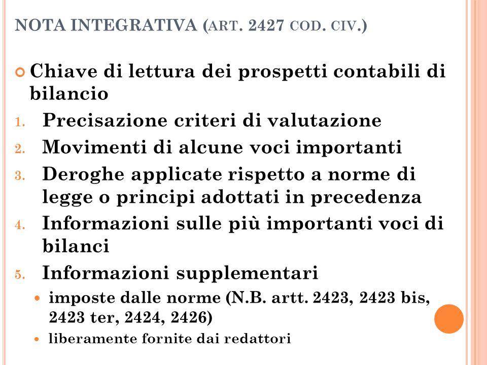 NOTA INTEGRATIVA (art. 2427 cod. civ.)