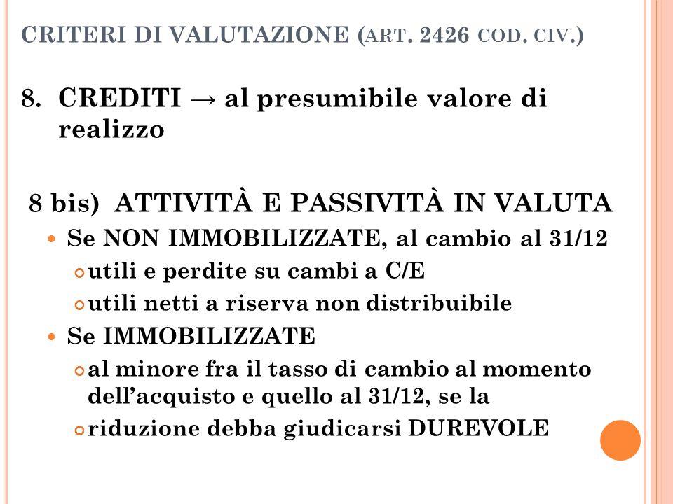 CRITERI DI VALUTAZIONE (art. 2426 cod. civ.)