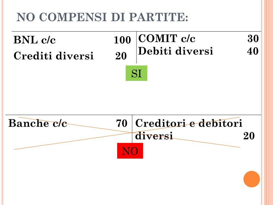 NO COMPENSI DI PARTITE: