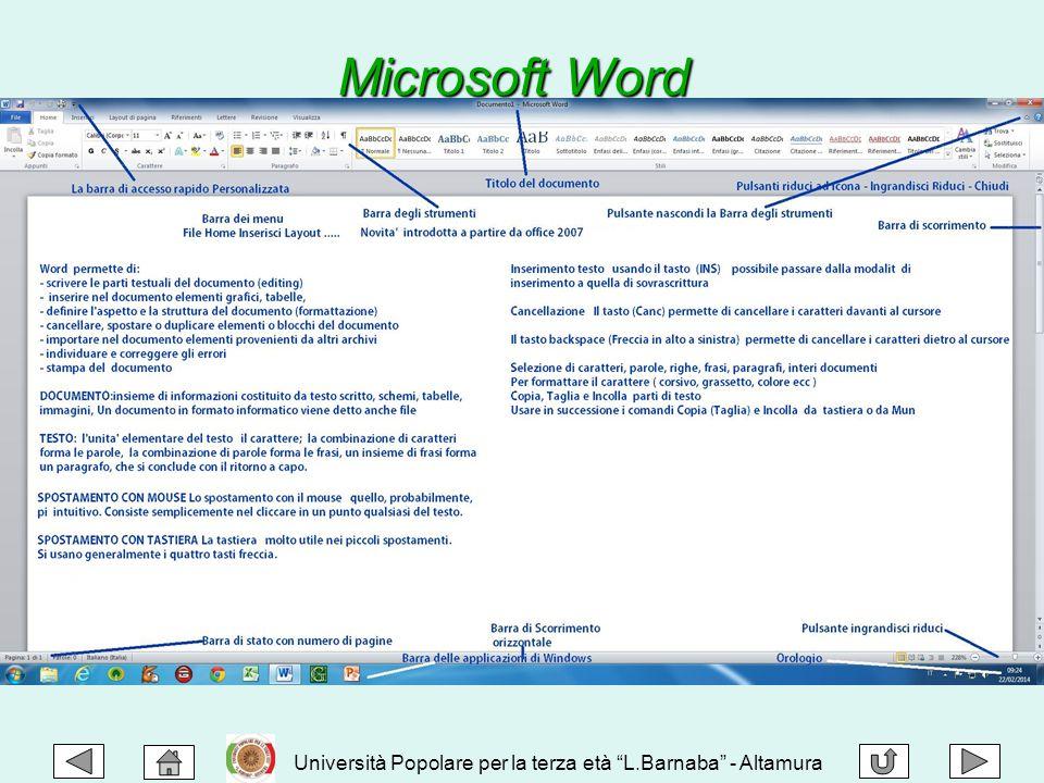 Microsoft Word Punto 2 – aprire Microsoft Word. procedura apertura. descrizione dell'interfaccia -> vedi lezione multimediale n.1 CD.