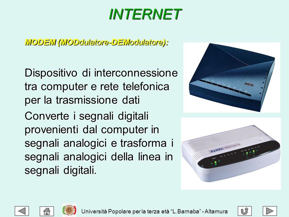 INTERNET MODEM (MODdulatore-DEModulatore): Dispositivo di interconnessione tra computer e rete telefonica per la trasmissione dati.