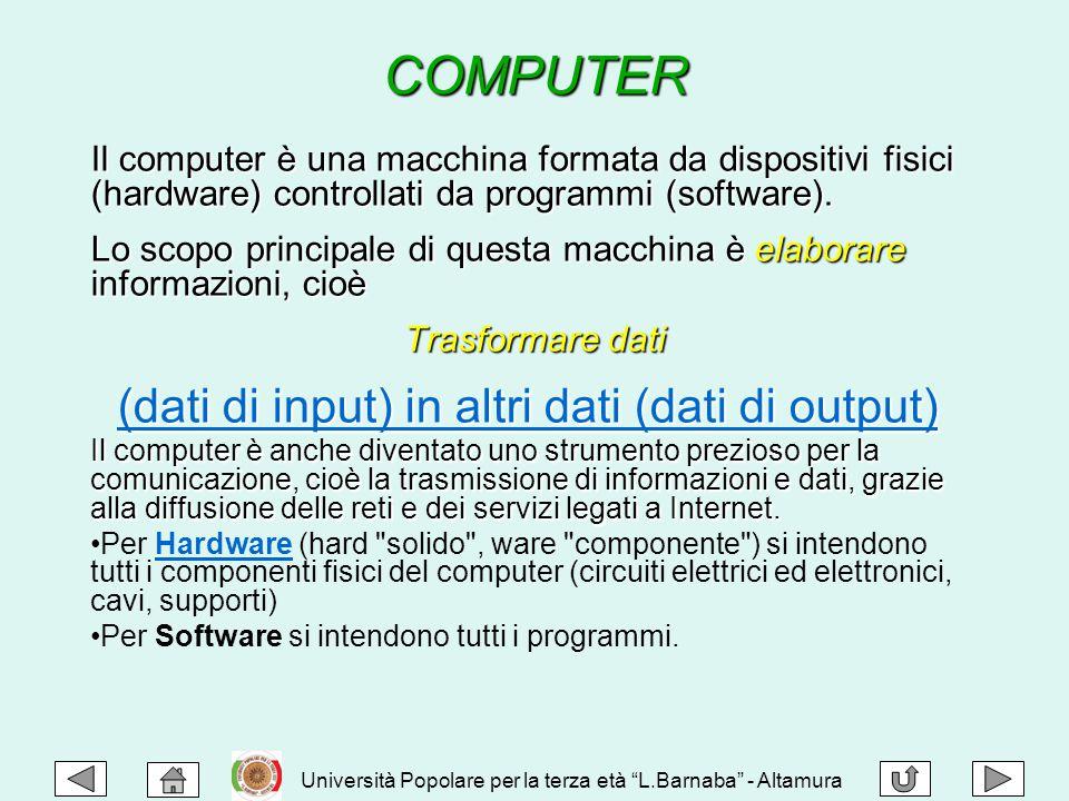 COMPUTER (dati di input) in altri dati (dati di output)
