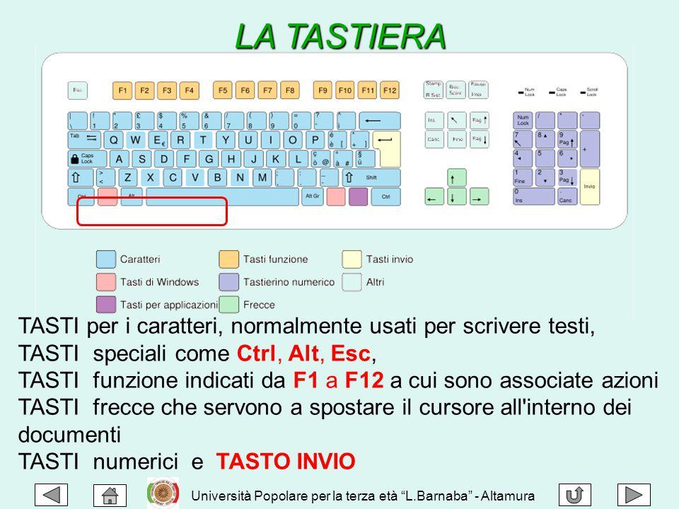 LA TASTIERA TASTI per i caratteri, normalmente usati per scrivere testi, TASTI speciali come Ctrl, Alt, Esc,