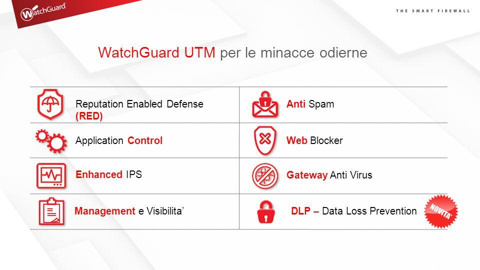 WatchGuard UTM per le minacce odierne
