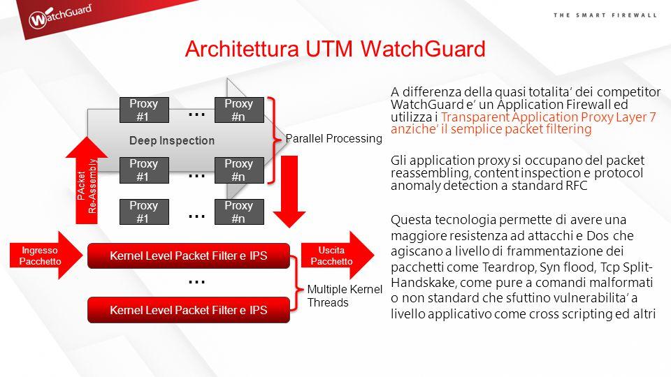 Architettura UTM WatchGuard