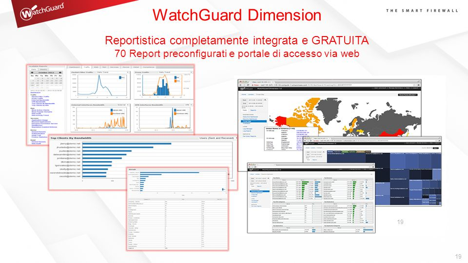 WatchGuard Dimension Reportistica completamente integrata e GRATUITA 70 Report preconfigurati e portale di accesso via web