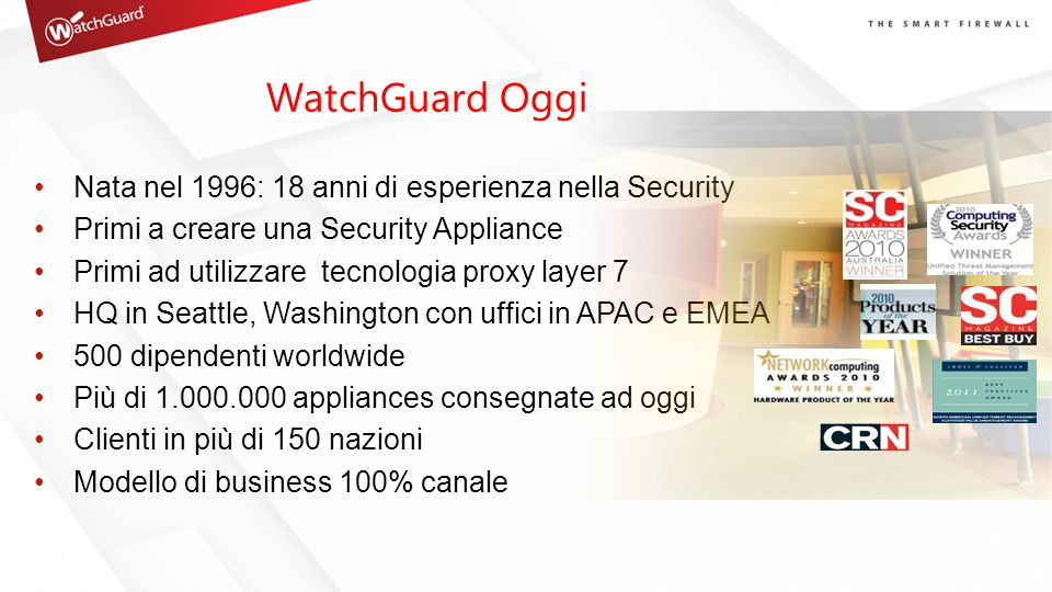 WatchGuard Oggi Nata nel 1996: 18 anni di esperienza nella Security