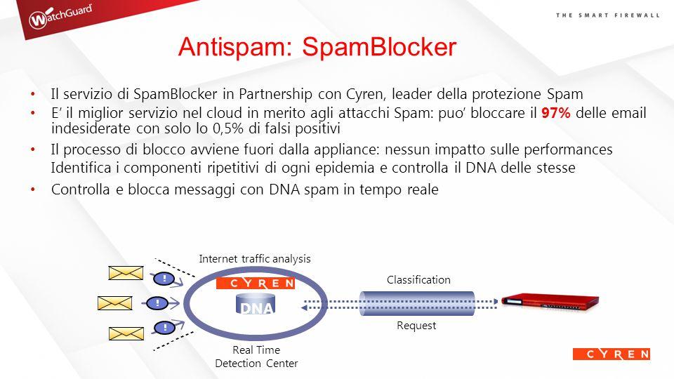 Antispam: SpamBlocker