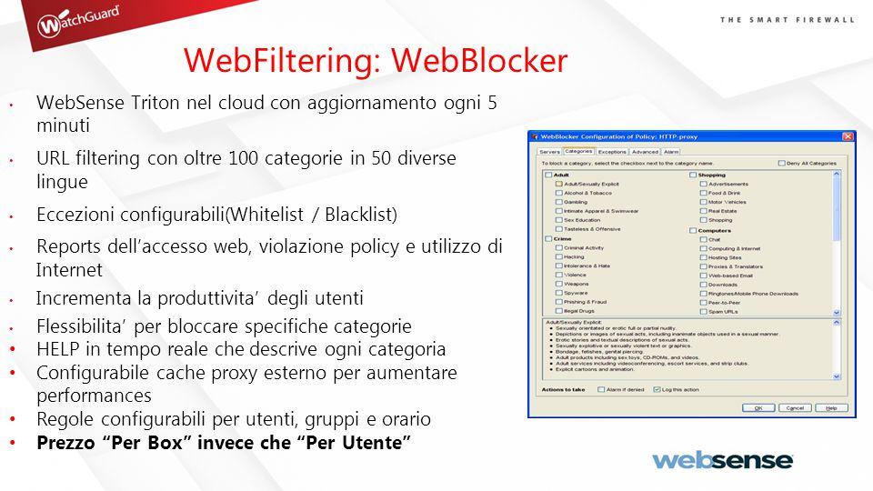 WebFiltering: WebBlocker