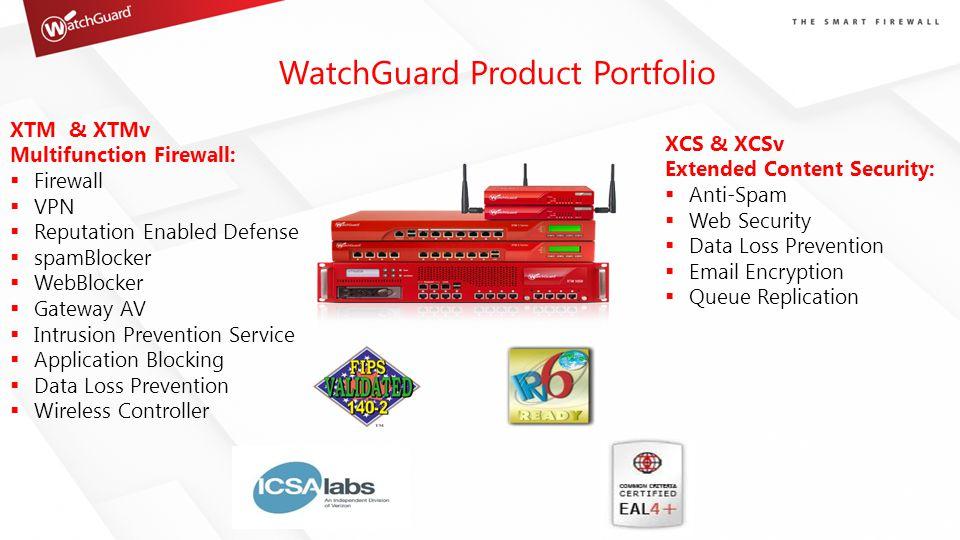 WatchGuard Product Portfolio