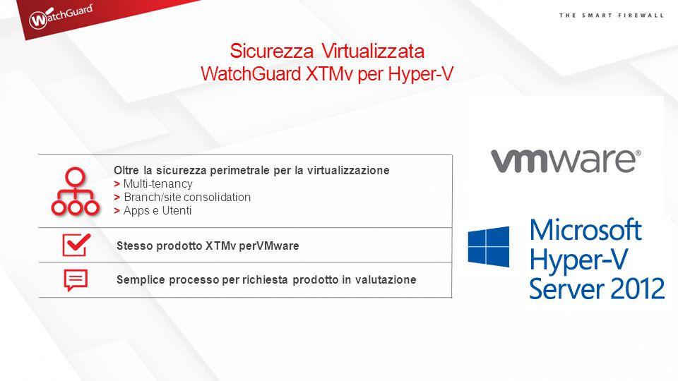 Sicurezza Virtualizzata WatchGuard XTMv per Hyper-V