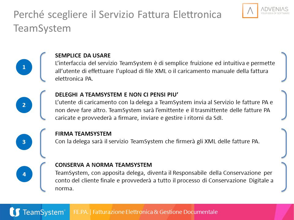 Perché scegliere il Servizio Fattura Elettronica TeamSystem