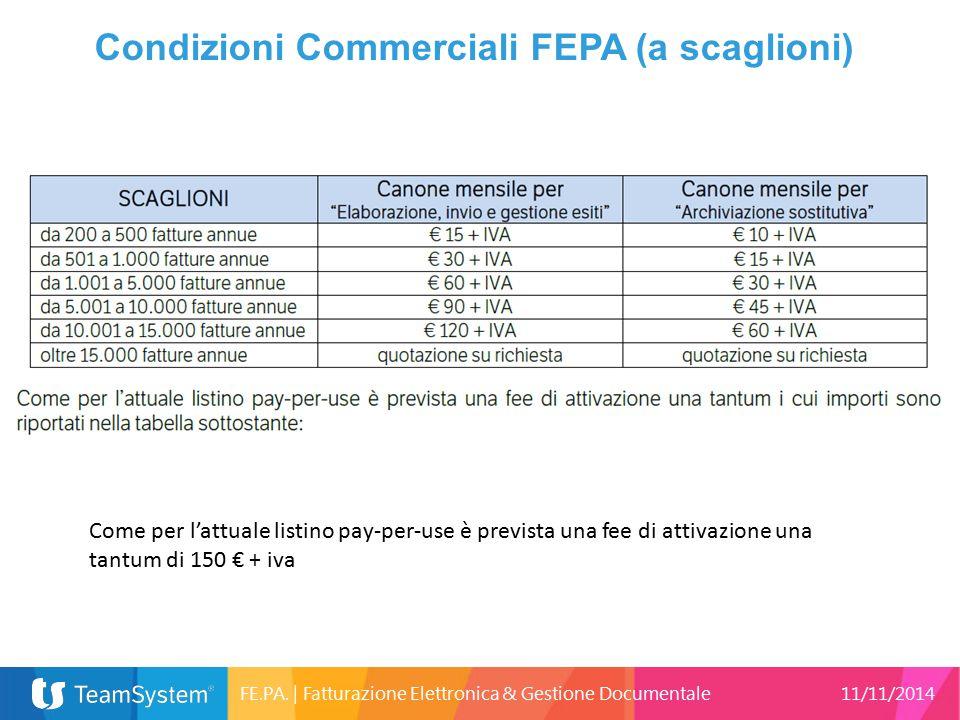 Condizioni Commerciali FEPA (a scaglioni)
