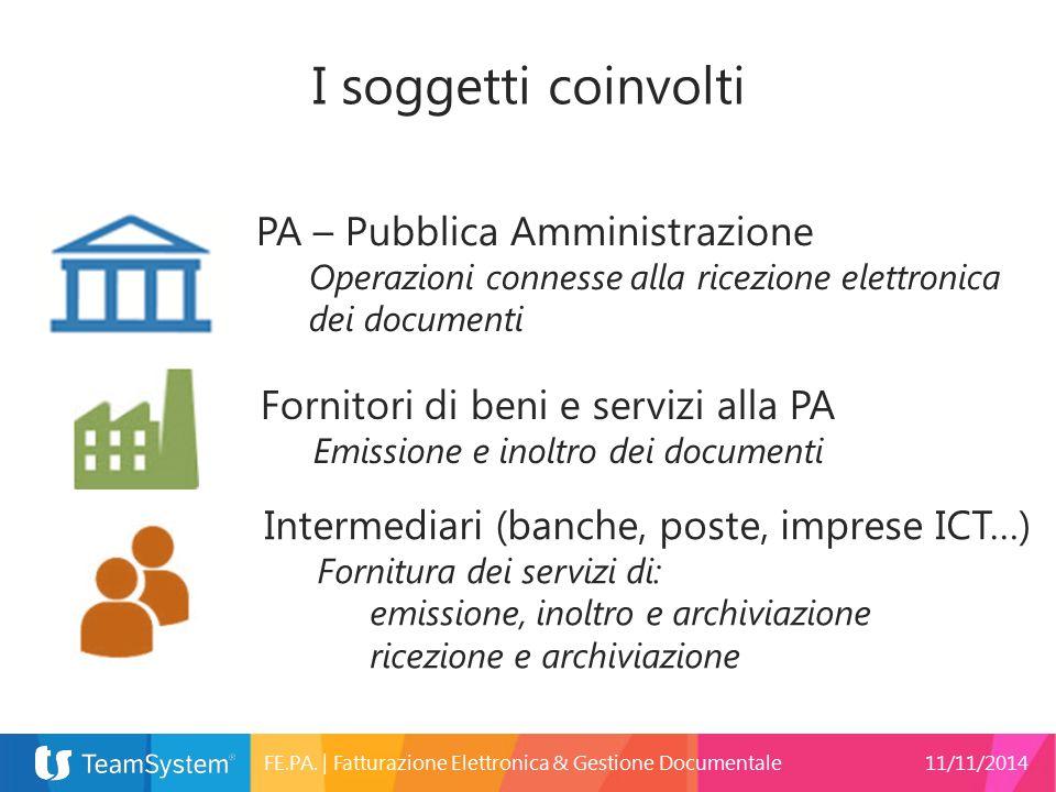 I soggetti coinvolti PA – Pubblica Amministrazione