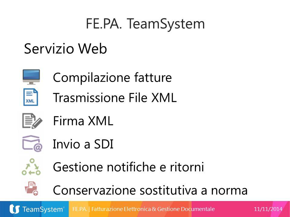 FE.PA. TeamSystem Servizio Web Trasmissione File XML Firma XML