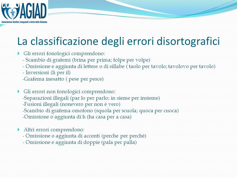 La classificazione degli errori disortografici
