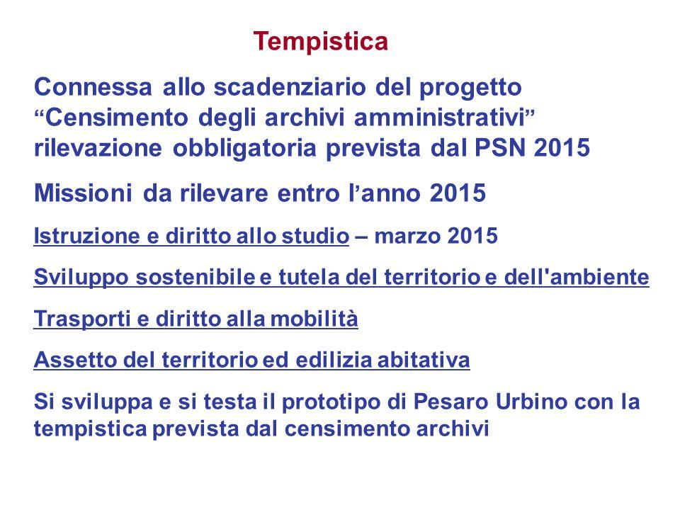 Tempistica Connessa allo scadenziario del progetto Censimento degli archivi amministrativi rilevazione obbligatoria prevista dal PSN 2015.
