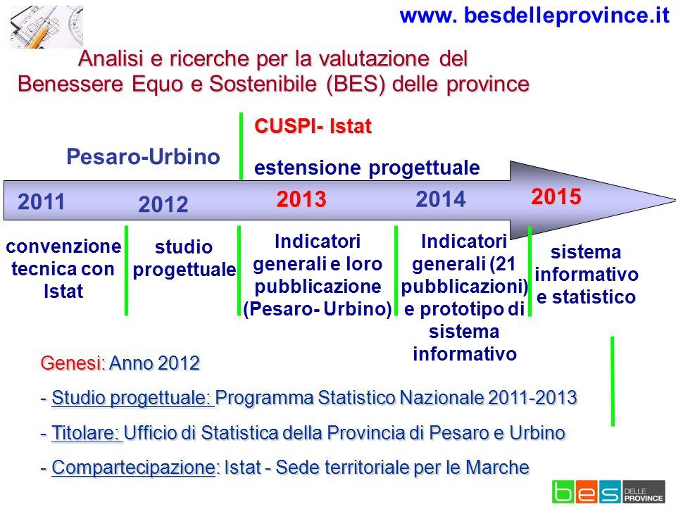 www. besdelleprovince.it