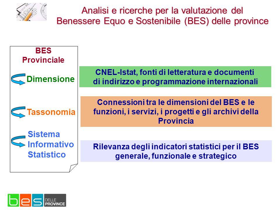 Analisi e ricerche per la valutazione del
