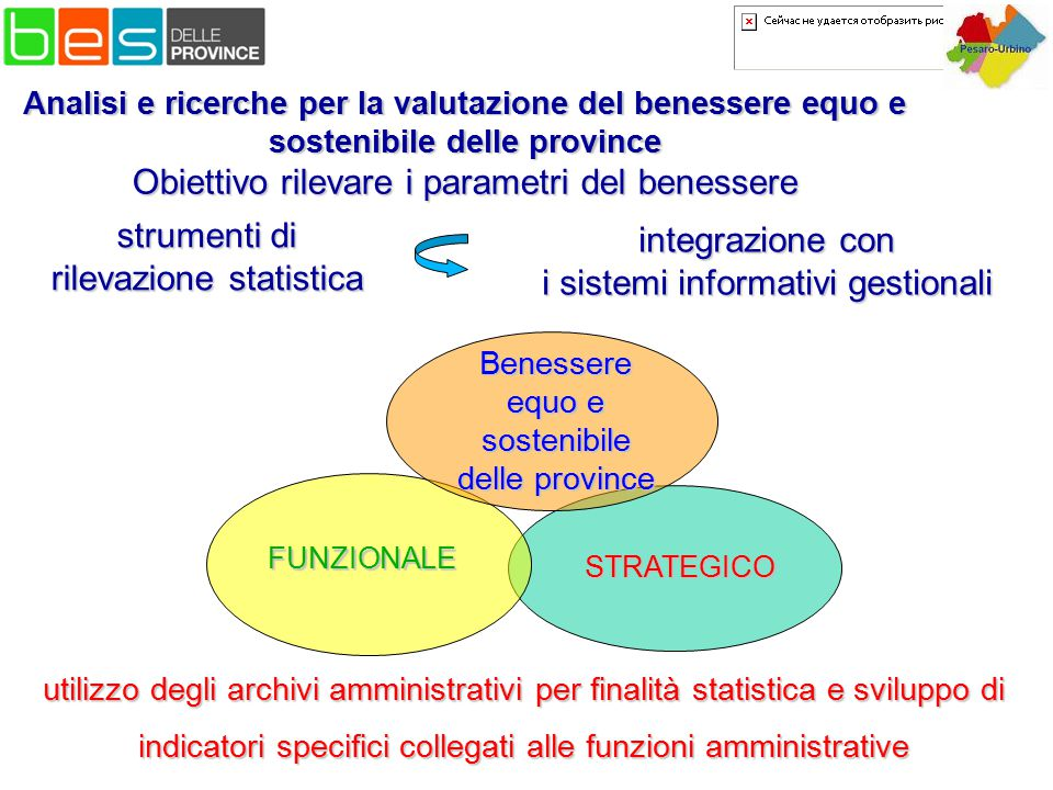 Obiettivo rilevare i parametri del benessere