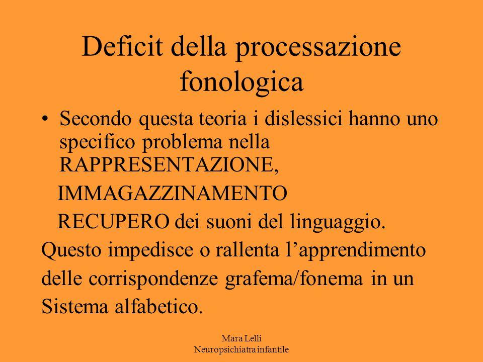 Deficit della processazione fonologica