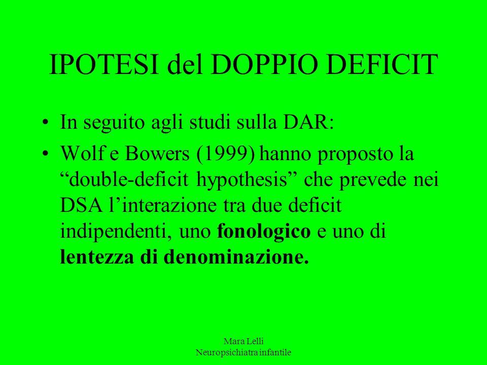 IPOTESI del DOPPIO DEFICIT