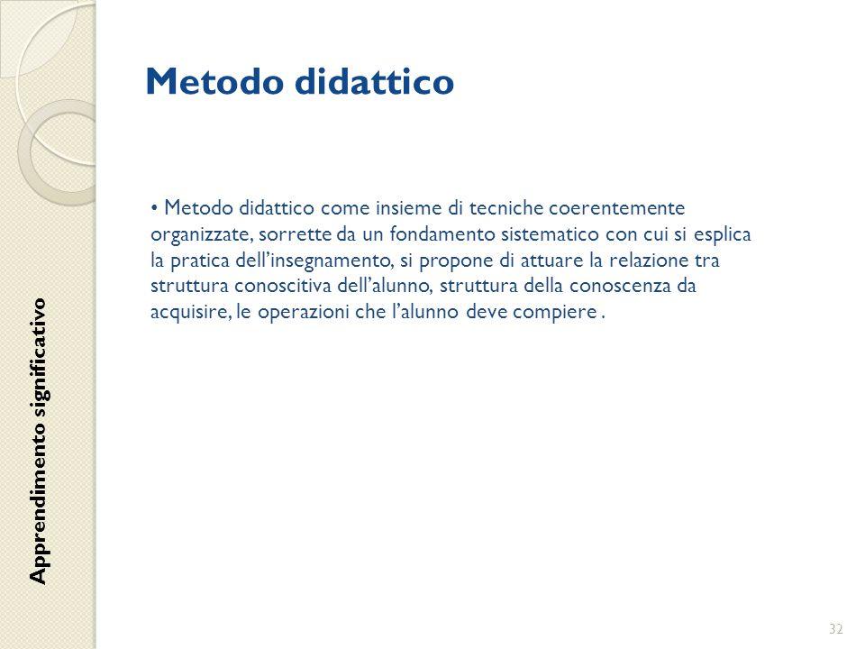 Metodo didattico