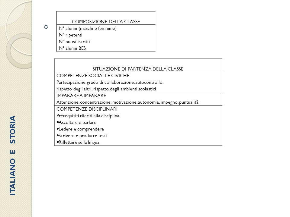 ITALIANO E STORIA COMPOSIZIONE DELLA CLASSE