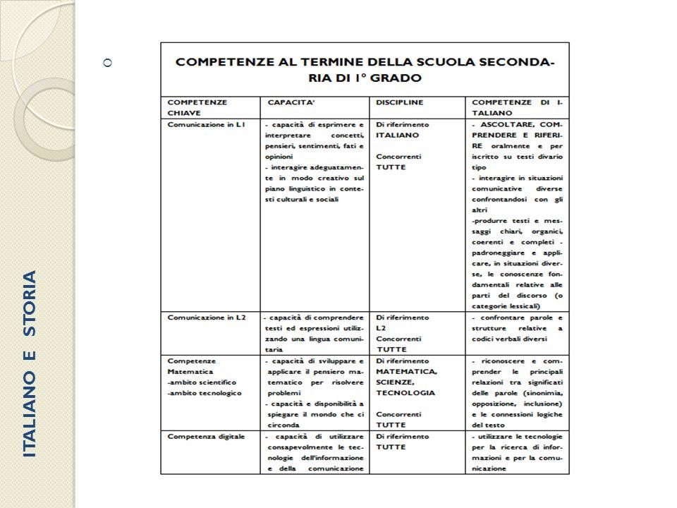 ITALIANO E STORIA