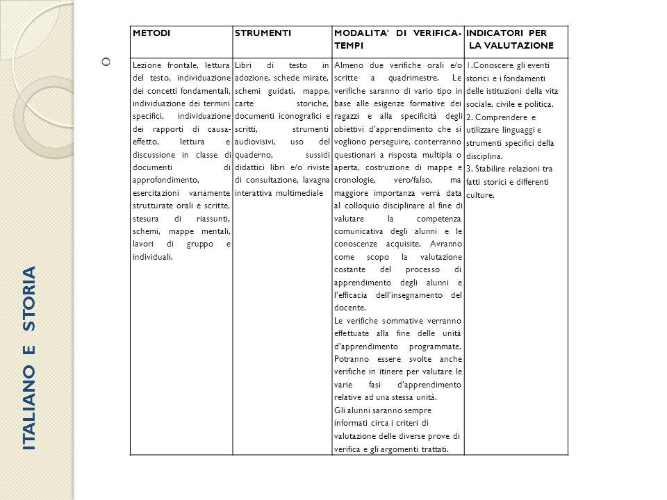 ITALIANO E STORIA METODI STRUMENTI MODALITA DI VERIFICA- TEMPI