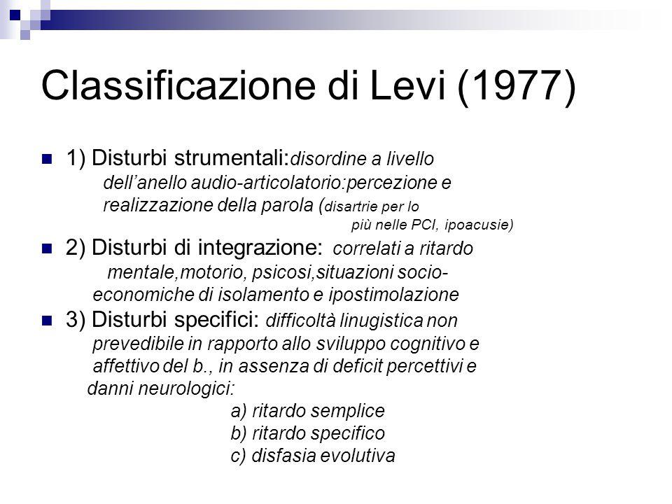Classificazione di Levi (1977)