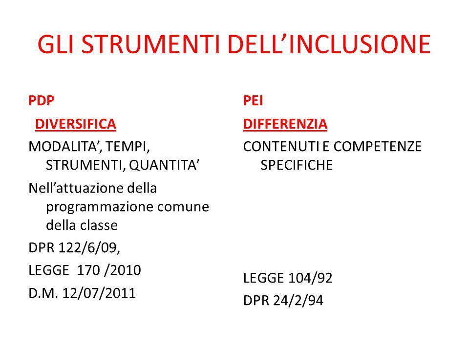 GLI STRUMENTI DELL'INCLUSIONE