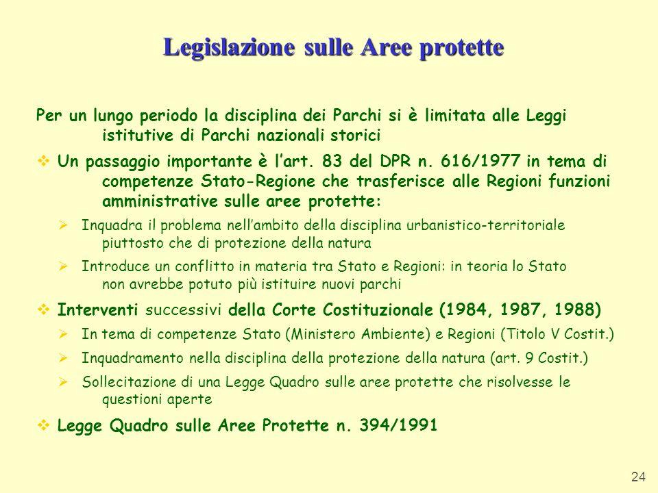 Legislazione sulle Aree protette