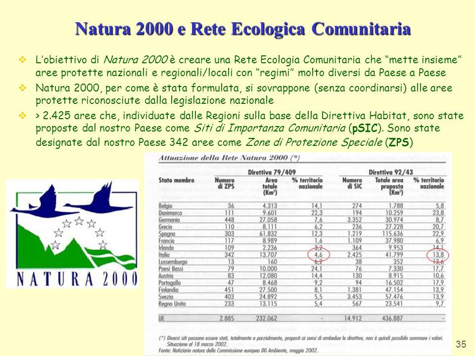 Natura 2000 e Rete Ecologica Comunitaria