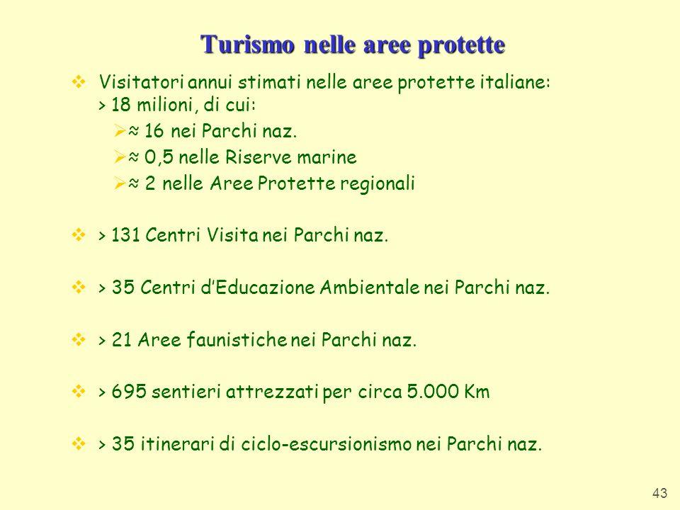 Turismo nelle aree protette