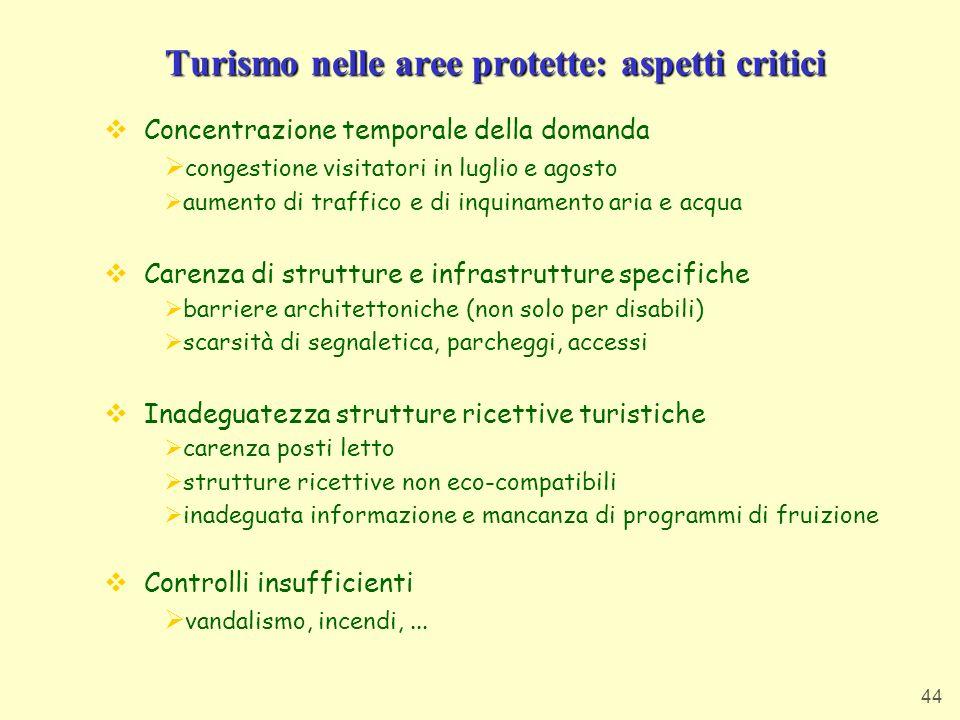 Turismo nelle aree protette: aspetti critici