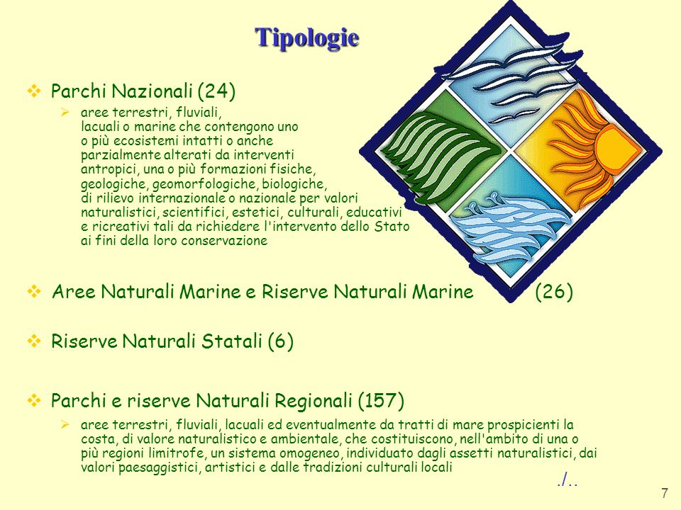 Tipologie Parchi Nazionali (24)
