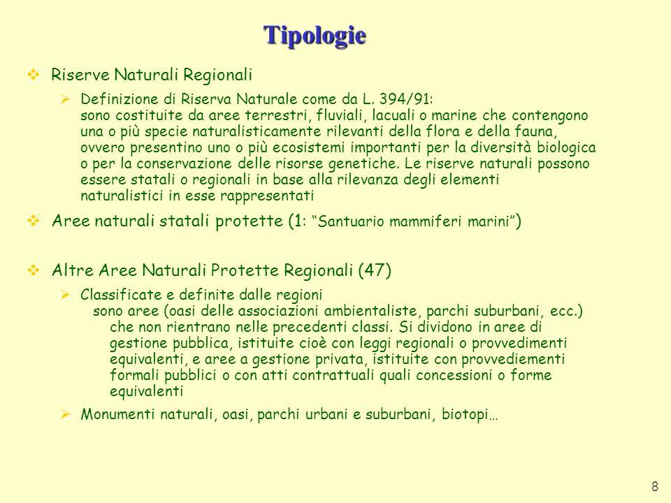 Tipologie Riserve Naturali Regionali