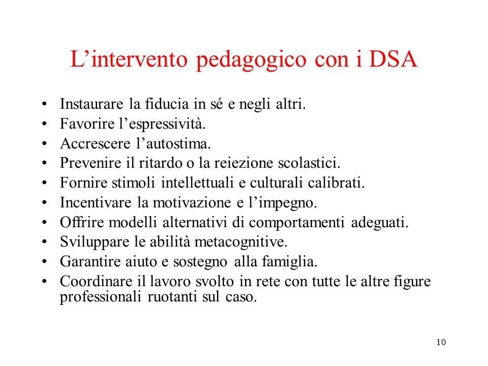 L'intervento pedagogico con i DSA