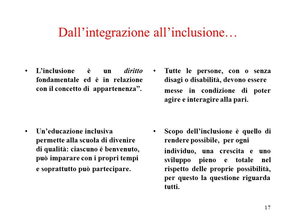 Dall'integrazione all'inclusione…