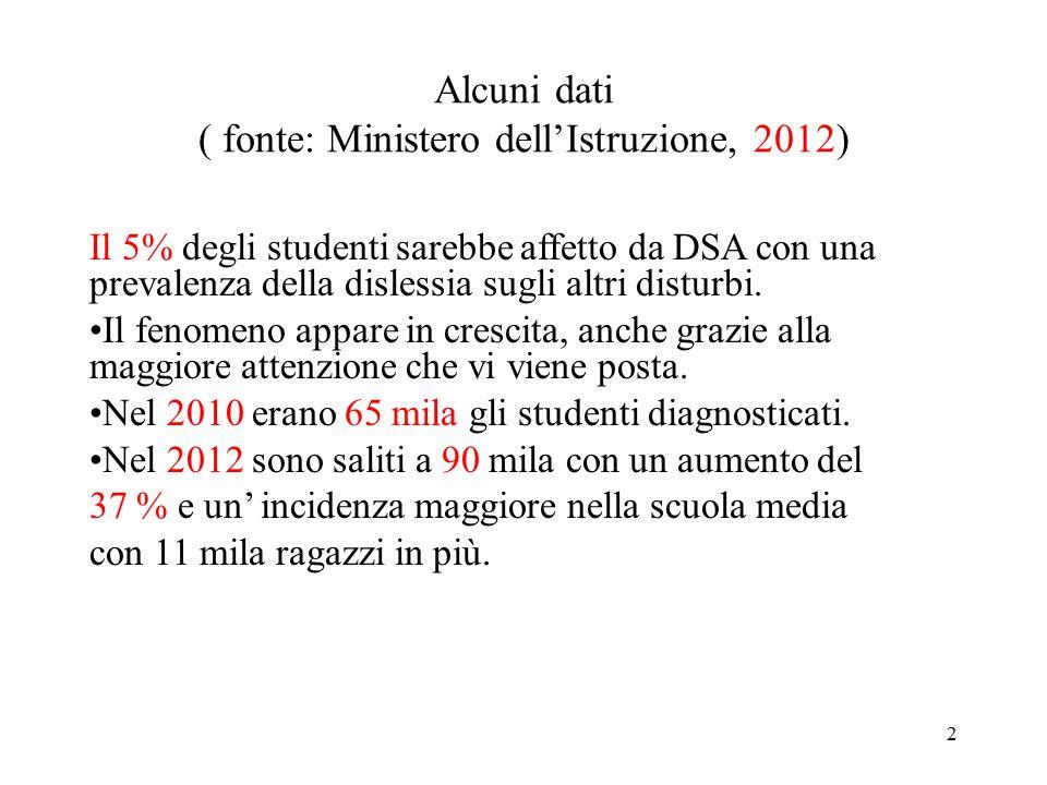 Alcuni dati ( fonte: Ministero dell'Istruzione, 2012)