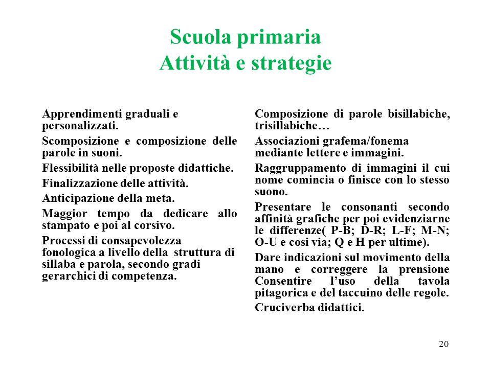 Scuola primaria Attività e strategie