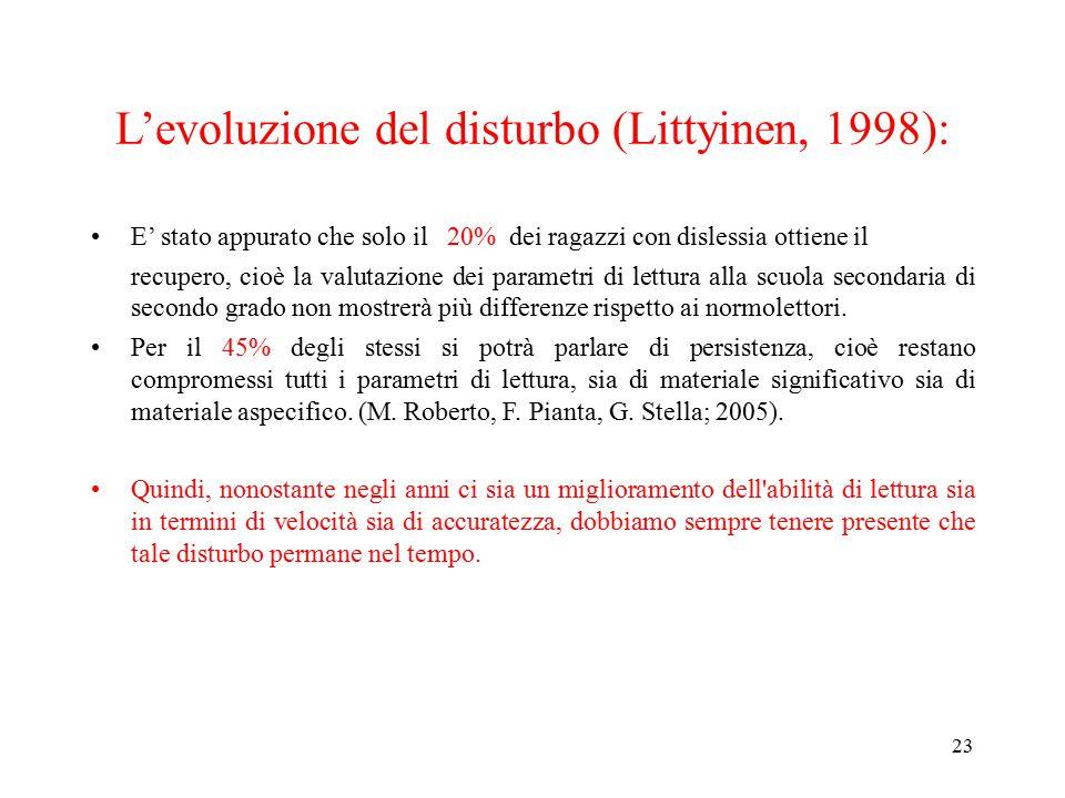 L'evoluzione del disturbo (Littyinen, 1998):