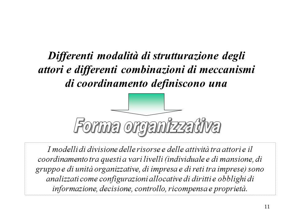 Differenti modalità di strutturazione degli attori e differenti combinazioni di meccanismi di coordinamento definiscono una