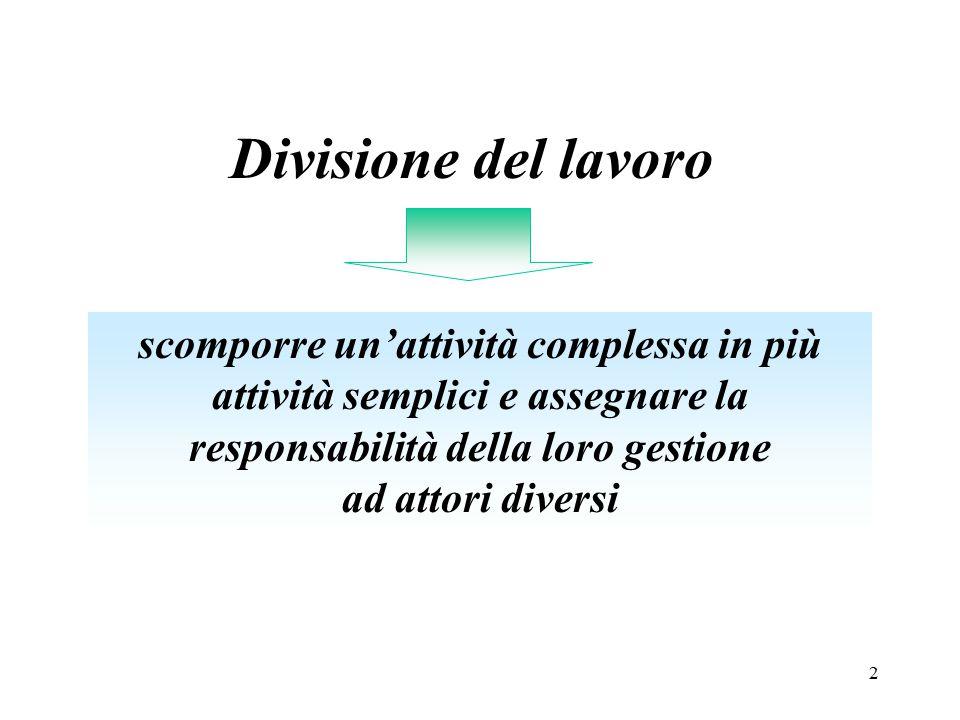 Divisione del lavoro scomporre un'attività complessa in più attività semplici e assegnare la responsabilità della loro gestione.