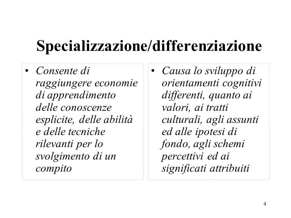 Specializzazione/differenziazione