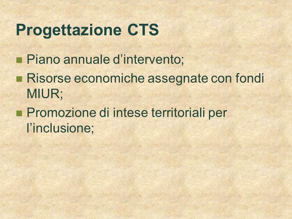 Progettazione CTS Piano annuale d'intervento;